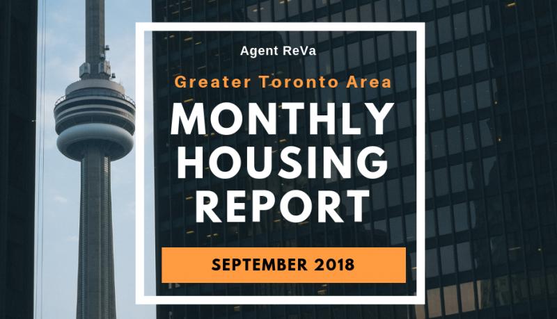 GTA Monthly Report – September 2018