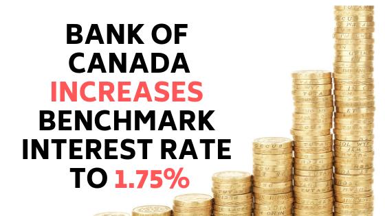 Bank of Canada Raises Interest Rate – Again!